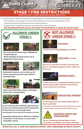 Stage 1 Fire Restrictions Chart